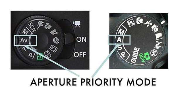 Canon 5D MARK IV landscape photography - aperture priority mode