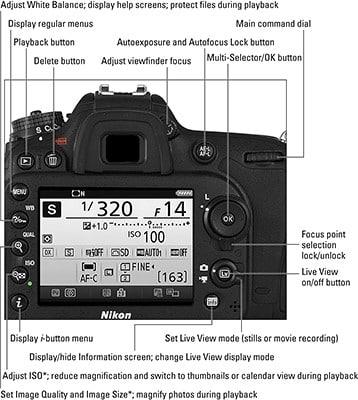 Nikon D7200 Shutter Speed - menu