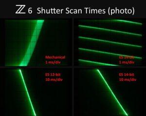 Nikon Z6 wedding photography settings - wedding
