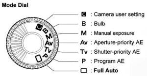 Nikon Z7 Portrait Photography settings - mode dial