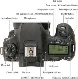 Canon EOS 90D shutter speed - manual mode