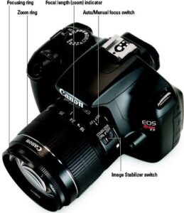 How to Use Canon EOS m50 Manual Focus