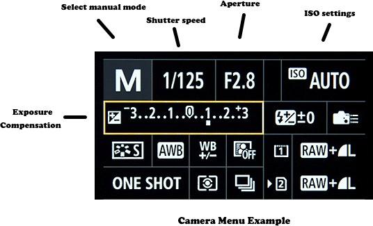 Nikon D500 flash sync speed - aperture
