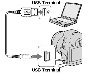How to connect Canon t6i to computer - USB cable