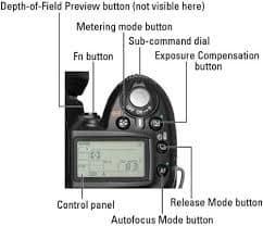Nikon D90 portrait settings exposure metering