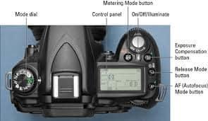 Nikon D90 portrait settings mode dial