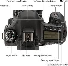 Canon 80d Landscape Settings exposure and ISO