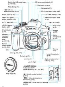 Canon T6i landscape settings - aperture priority
