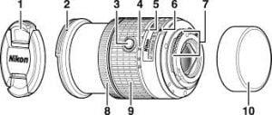 Nikon D90 Landscape Lens - Wide Angle